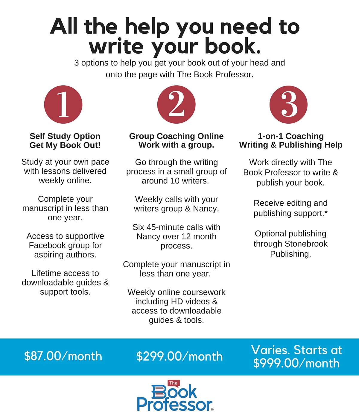 tips on writing your first book In part 4 of writing your first book, i will provide you will tools and tips to help you continue, as well as a promised free checklist to help you implement everything we have talked about the checklist will be at the bottom of the post.
