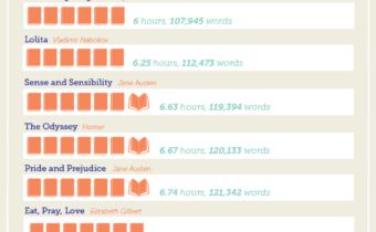 publishing-writing-book-length